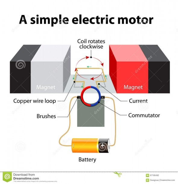 Simple Motor Wiring Diagrams