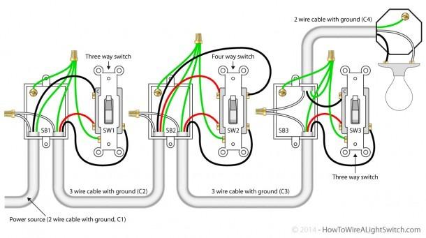 Power Feed Via Switch