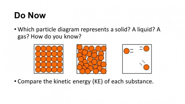 Do Now Which Particle Diagram Represents A Solid  A Liquid  A Gas