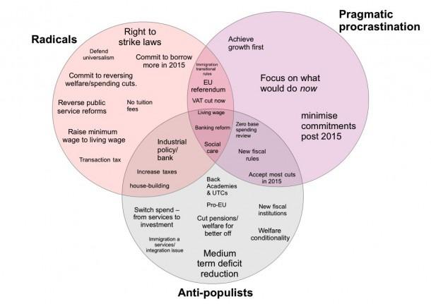 Capitalism And Socialism Venn Diagram