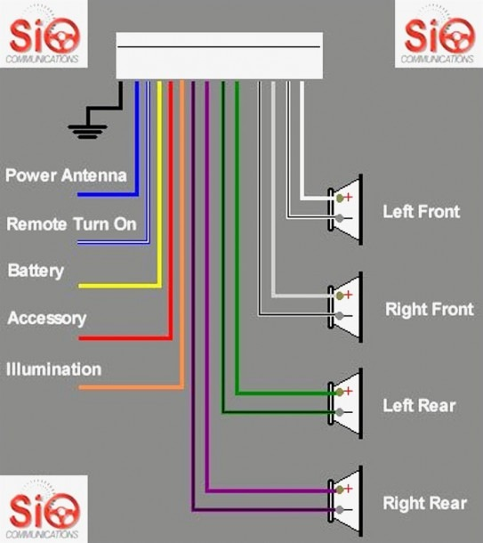 Wiring Diagram Sony Xplod Car Stereo