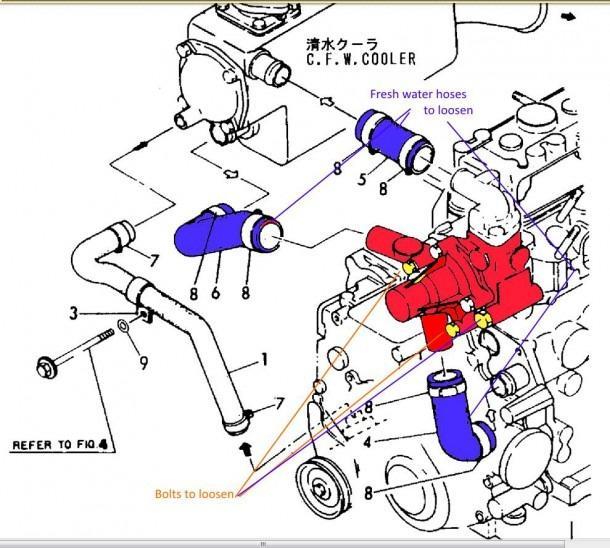 Ceilydh Set Sail  Yanmar 3gm30f Fuel Injection Pump Removal