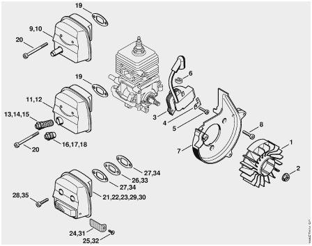 Stihl Fs 90 Parts Diagram Fresh Stihl Fs 45 Parts Diagram