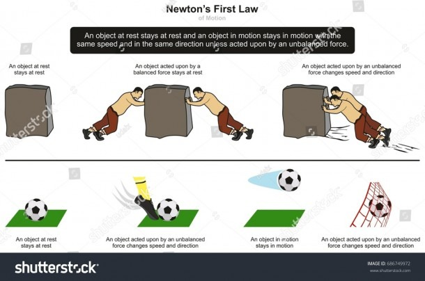 First Law Motion Infographic Diagram Examples Stock Illustration