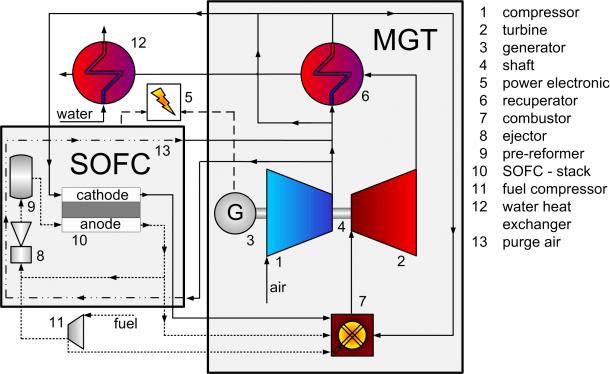Gas Power Plant Diagram