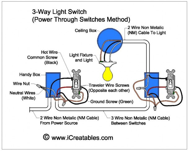 Three Way Wiring Diagram With Light Data Lively Switches Multiple
