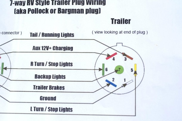 Trailer Connector Wiring Diagram 4 Way Canopi Me At