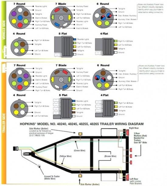 Hopkins Trailer Plug Truck Wiring Diagram