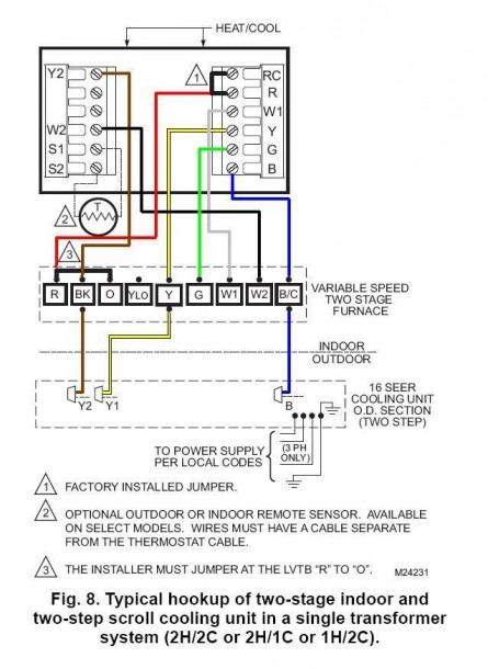 Diagram Trane Wiring Diagrams Condenser Fan Motor