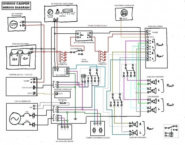 Prowler Trailer Wiring - Wiring Diagram User on diagram for electricity, diagram for solenoid, diagram for building, diagram for transformer, diagram for inverter, diagram for networking, diagram for kitchen, diagram for insulation, diagram for power supply, diagram for design, diagram for electric imp, diagram for hvac, diagram for plumbing, diagram for brakes, diagram for fuel, diagram for batteries, diagram for relay, diagram for alternator, diagram for body, diagram for generators,
