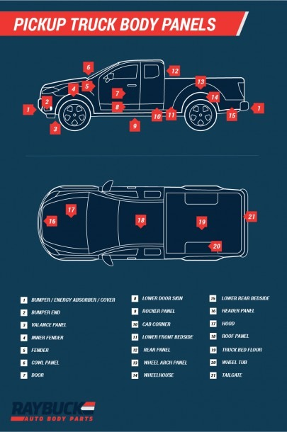 Car & Truck Panel Diagrams With Labels