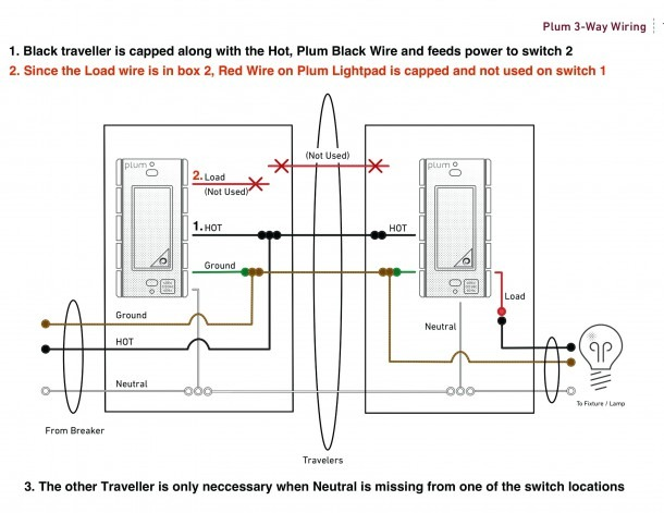 Dimmer Switch Wiring Diagram With Two Way 1 And 3 Gm Single In