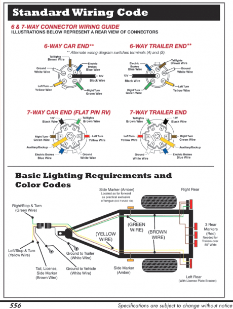 Unique Trailer Connector Wiring Diagram Plug 7 Way Pin In And For