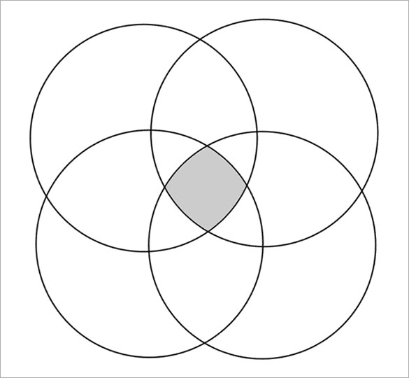 4 Venn Diagram