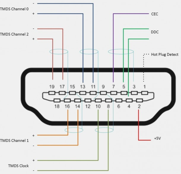 Rca Power Wiring Diagram