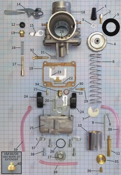 Top Ten Trends In Mikuni Carburetor