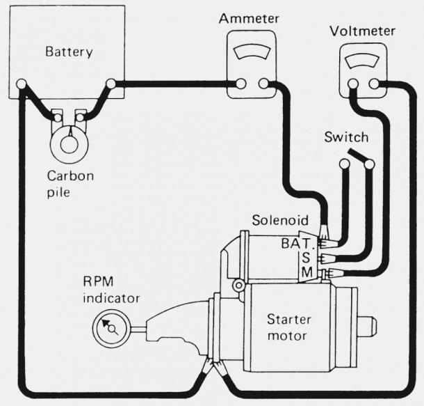 Mercruiser Starter Solenoid Wiring Diagram