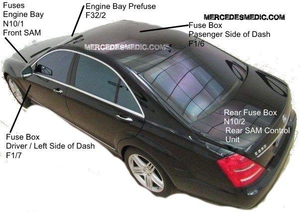 Mercede S500 Fuse Box Diagram