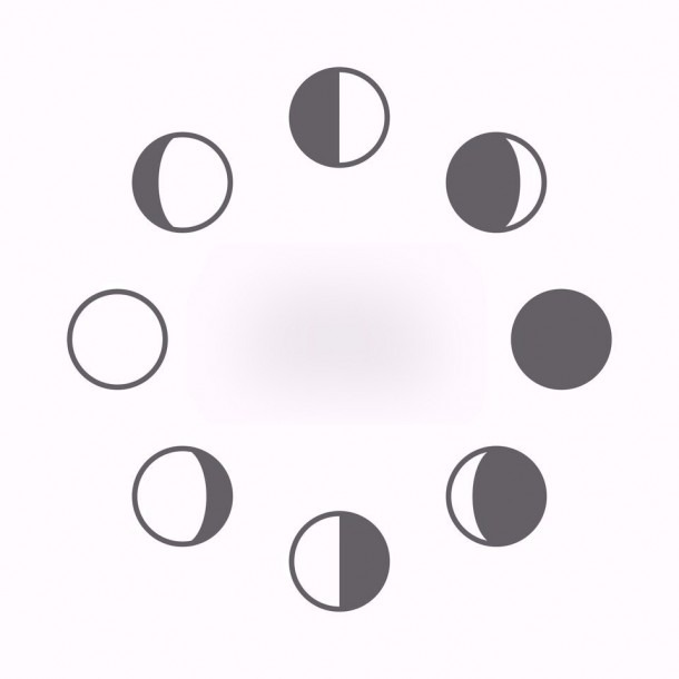 Phases Of The Moon Diagram