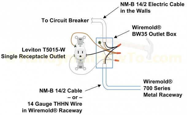 Wall Outlet Wiring Diagram