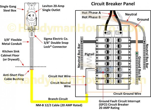 Residential Circuit Breaker Panel Wiring Diagram