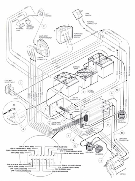 diagram] 48 volt club car ds wiring diagram full version hd quality wiring  diagram - circular-diagram.discoclassic.it  diagram database - discoclassic.it