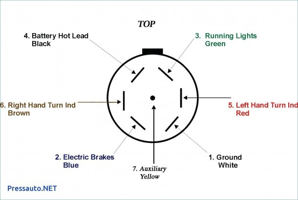 Wiring Diagram 7 Pin Trailer Plug Ford Britishpanto Best F250