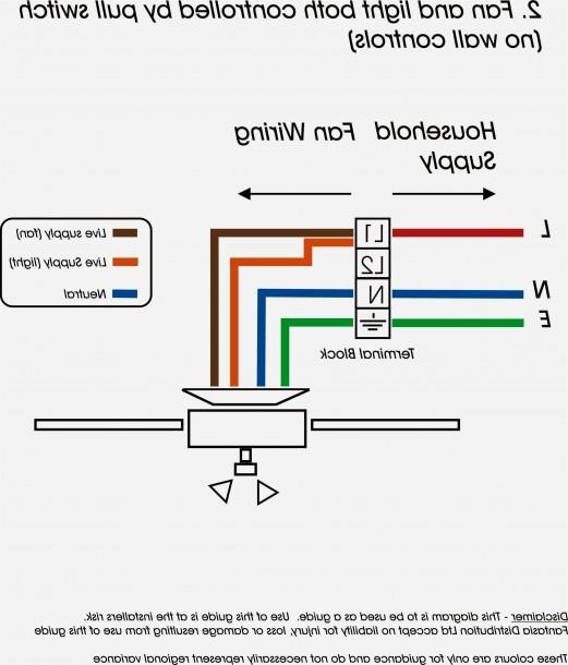 Wiring Diagram Electric Fan Relay Luxury Electric Furnace Fan