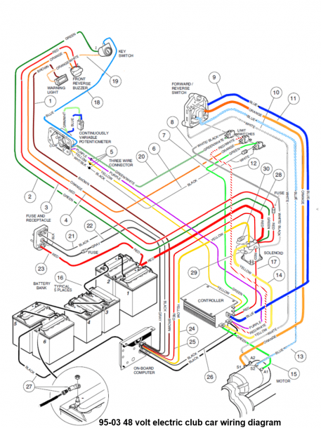 Wiring Diagram For 1999 Club Car Golf Cart Looking A In