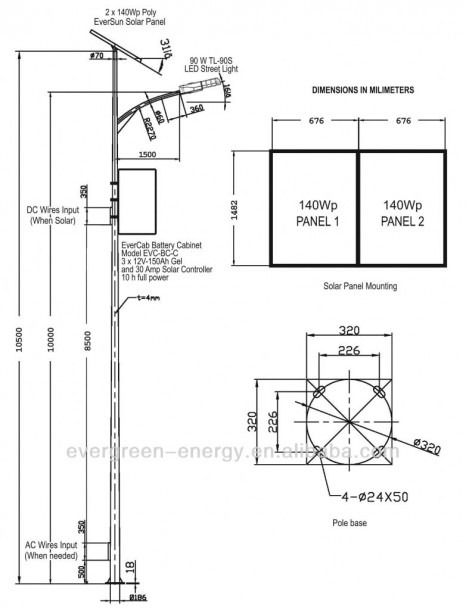 Wiring Diagram For Kitchen Ring Main