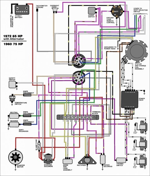diagram 90 hp mercury ignition switch wiring diagram full