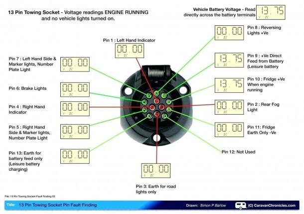 Plug Wiring Diagram Furthermore Hopkins Trailer Plug Wiring Diagram