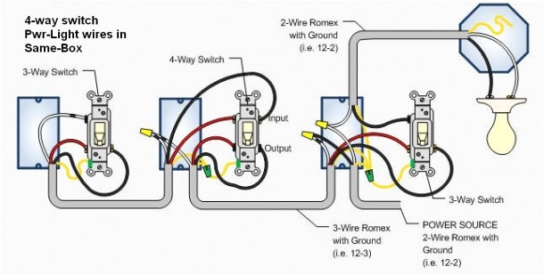 Feit Dimmer Switch Wiring Diagram from www.mikrora.com