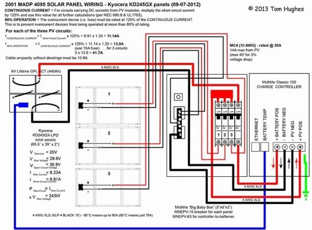 Pv Biner Box Wiring Diagram