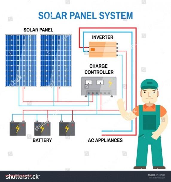 Wiring Diagram Solar Panels Inverter Save Rv Solar Panel