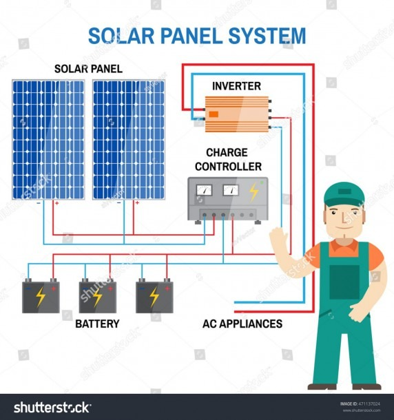 Wiring Diagram Caravan Solar Panel