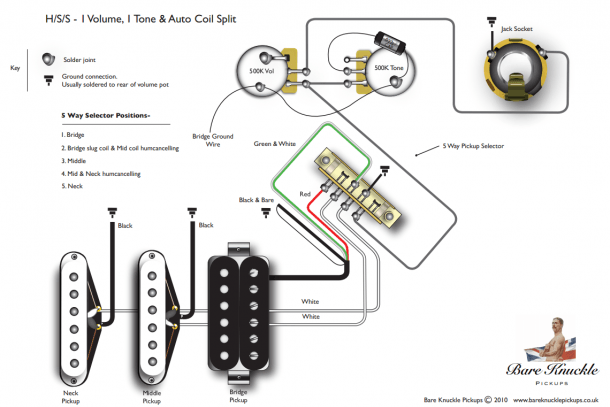 Hss Strat Wiring Diagrams Pick Up Combos