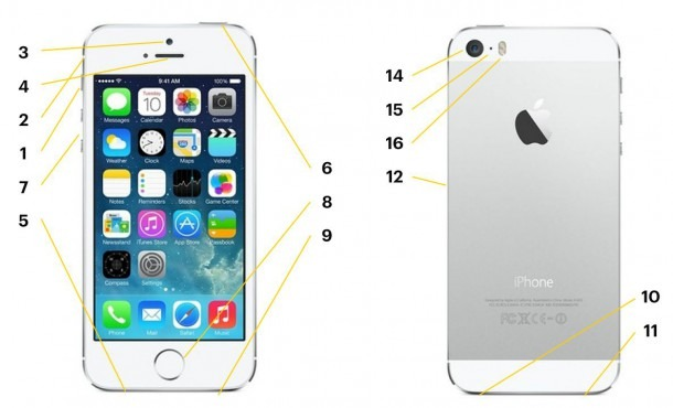 Iphone 5s Hardware, Ports, And Buttons Explained