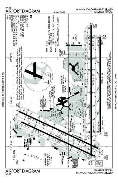Las Vegas Mccarran Int'l Airport History And General Information