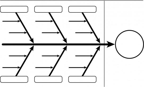 Fishbone Lab Diagram Template