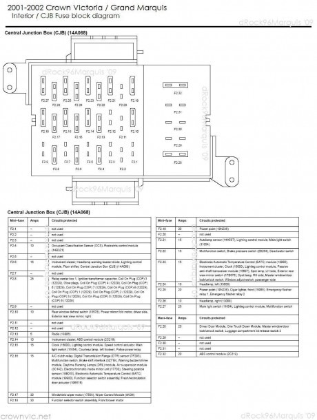 2004 Mercury Mountaineer Fuse Panel Diagram