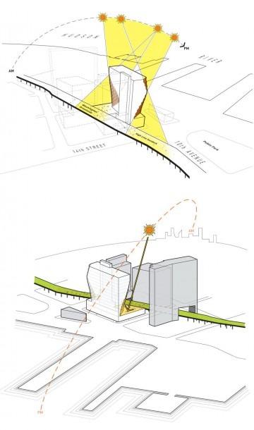 Sunlight Diagrams