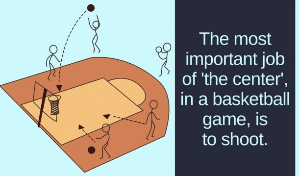 Five Player Positions In Basketball Explained