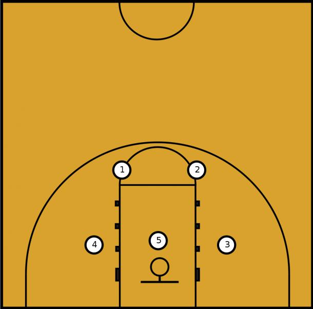 2–3 Zone Defense