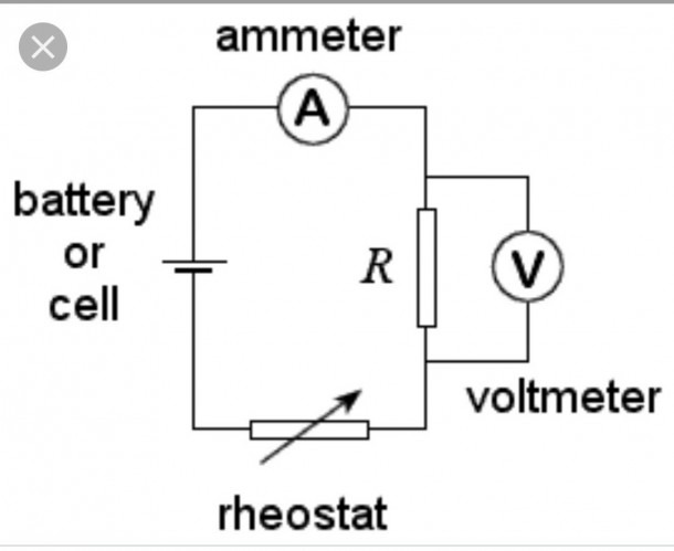 Draw A Circuit Using Ammeter, A Rheostat And A Cell