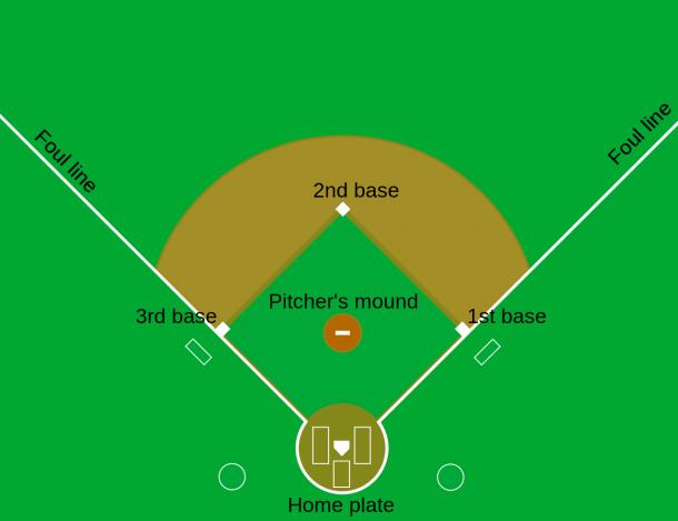 File Baseball Diamond Simplified Svg
