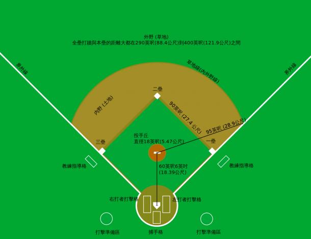 File Baseball Diamond Zh