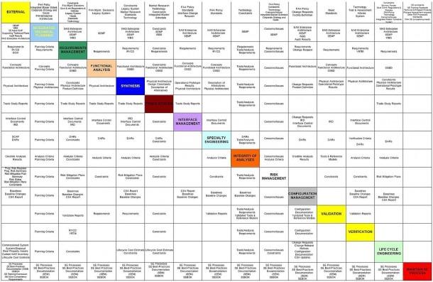 File System Engineering Functional N2 Diagram Jpg