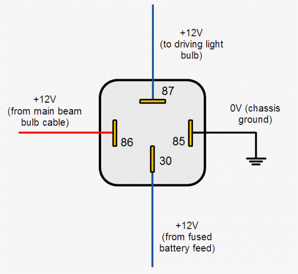 5 Wire Trunk Diagram