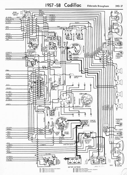 Allante Wiring Diagram